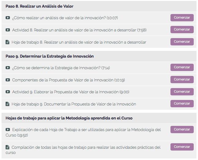 Temas curso detectar oportunidades innovación 6